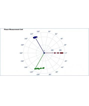Multi-Functional Digital Fault Recorder